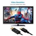 DisplayPort Cable HDMI 1.80m